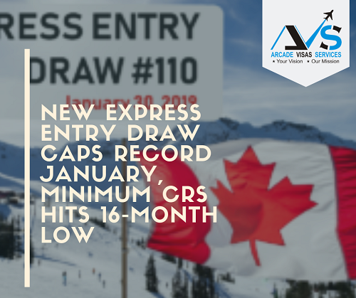New Express Entry draw caps record January, minimum CRS hits 16