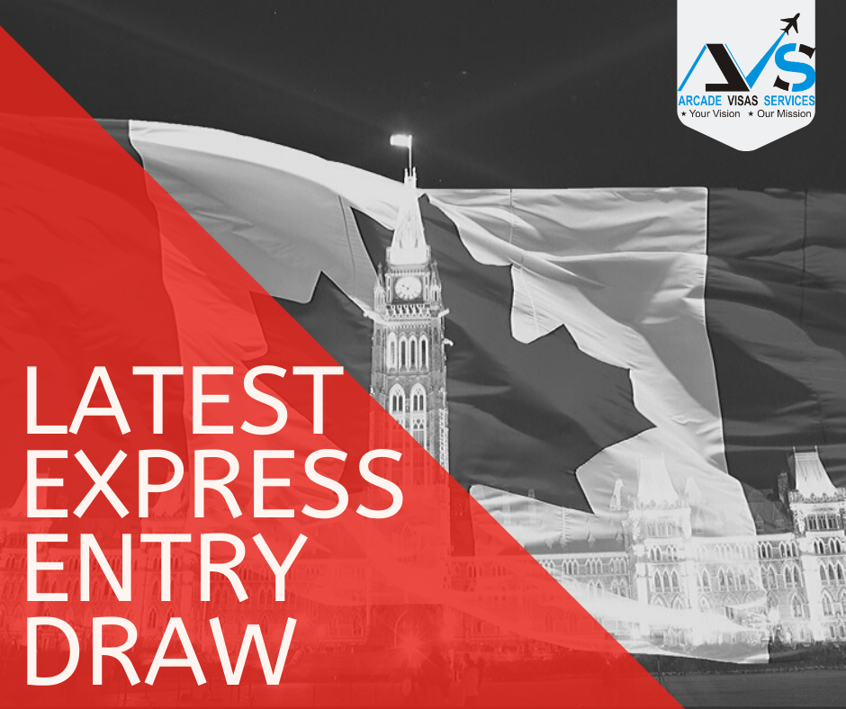 Latest Express Entry Draw